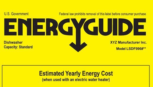 Appliance Energy Use